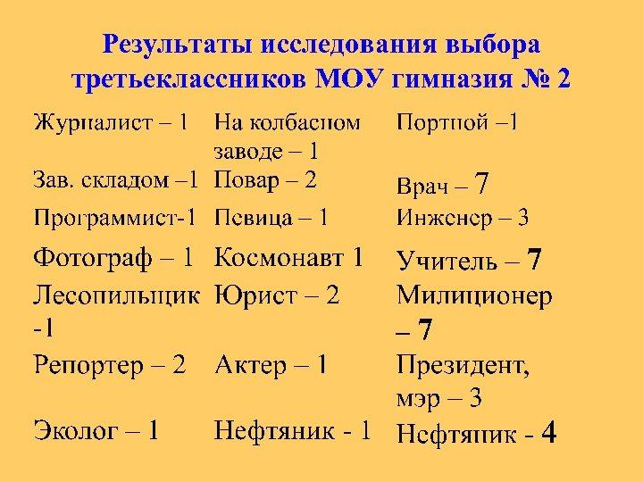 Результаты исследования выбора третьеклассников МОУ гимназия № 2