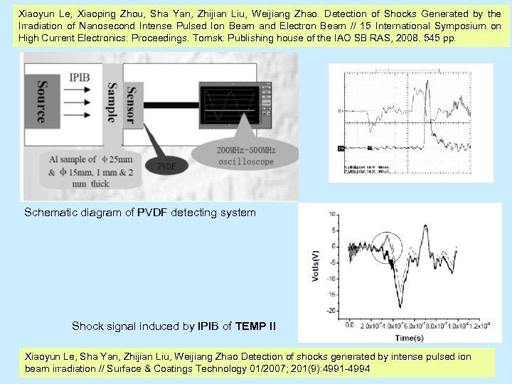 Xiaoyun Le, Xiaoping Zhou, Sha Yan, Zhijian Liu, Weijiang Zhao. Detection of Shocks Generated