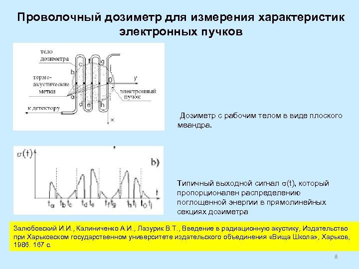 Проволочный дозиметр для измерения характеристик электронных пучков Дозиметр с рабочим телом в виде плоского