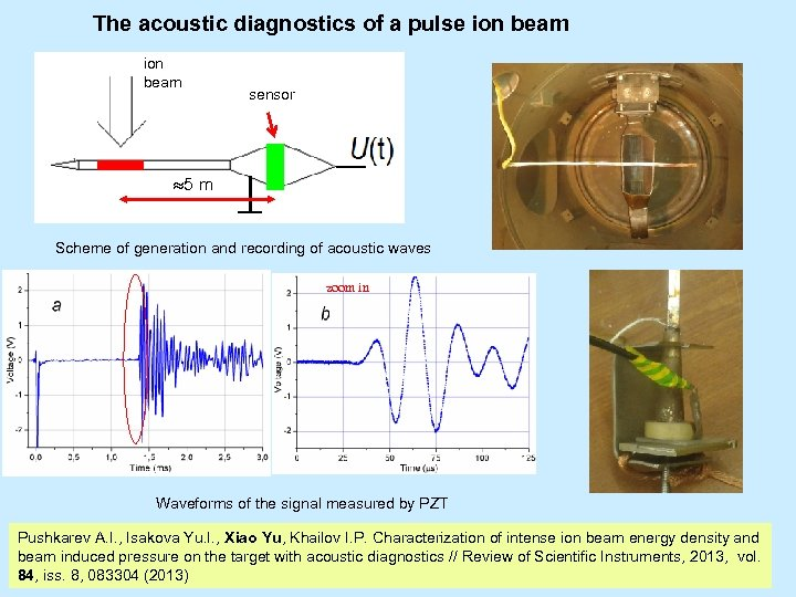 The acoustic diagnostics of a pulse ion beam sensor 5 m Scheme of generation