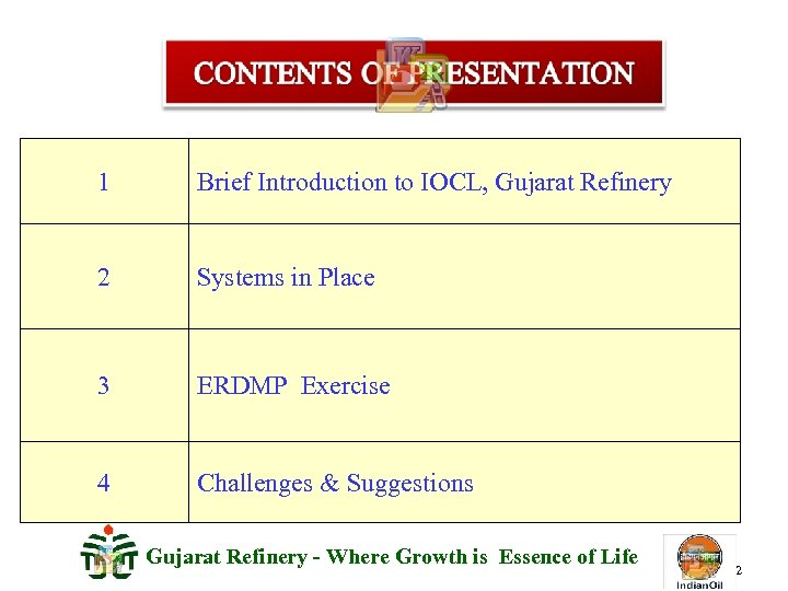 1 Brief Introduction to IOCL, Gujarat Refinery 2 Systems in Place 3 ERDMP Exercise