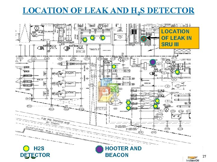 LOCATION OF LEAK AND H 2 S DETECTOR LOCATION OF LEAK IN SRU III