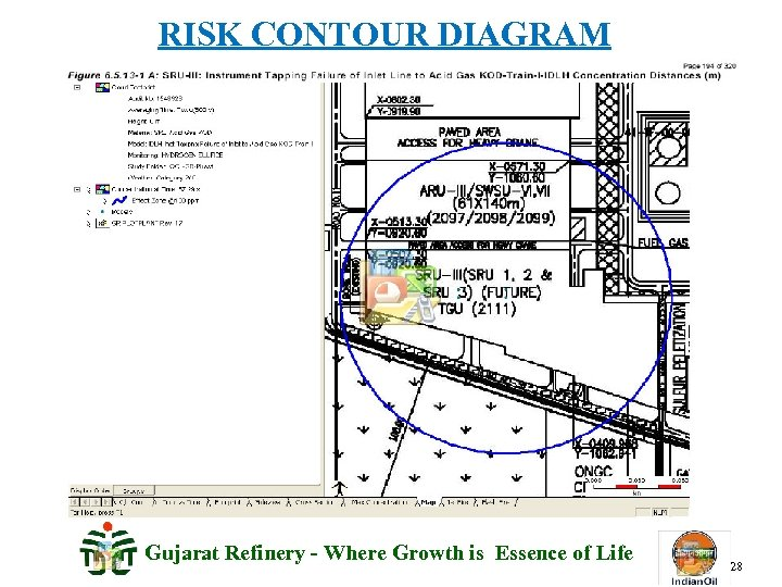 RISK CONTOUR DIAGRAM Gujarat Refinery - Where Growth is Essence of Life 28