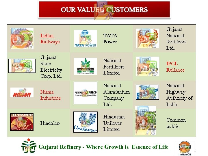 Indian Railways TATA Power Gujarat National fertilizers Ltd. Gujarat State Electricity Corp. Ltd. National