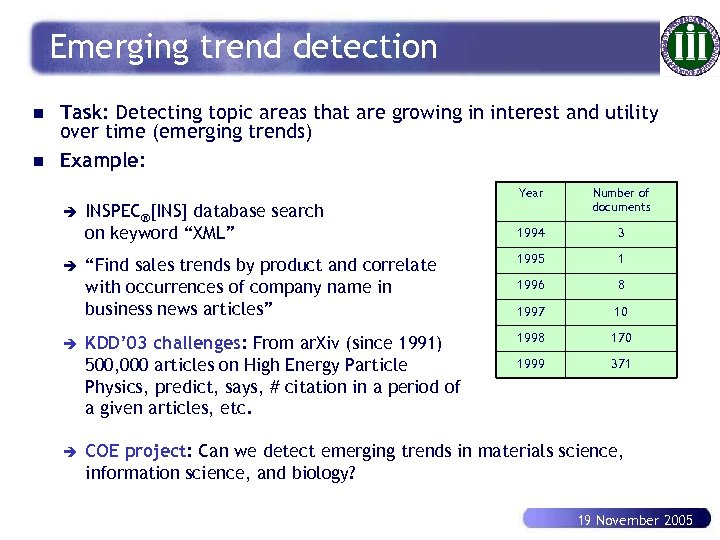 Emerging trend detection n n Task: Detecting topic areas that are growing in interest
