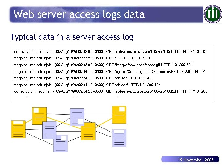 Web server access logs data Typical data in a server access log looney. cs.