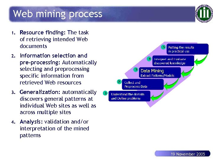 Web mining process 1. Resource finding: The task of retrieving intended Web documents 2.