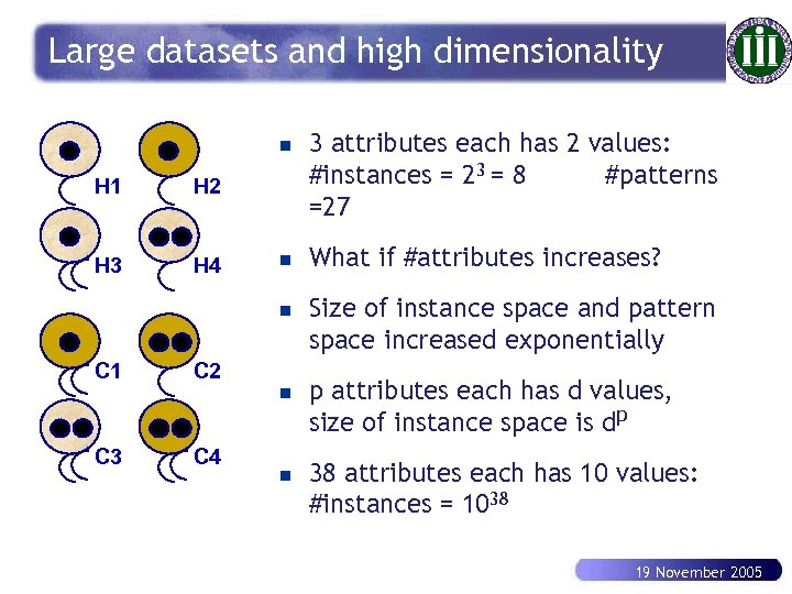 Large datasets and high dimensionality n H 1 H 2 H 3 H 4