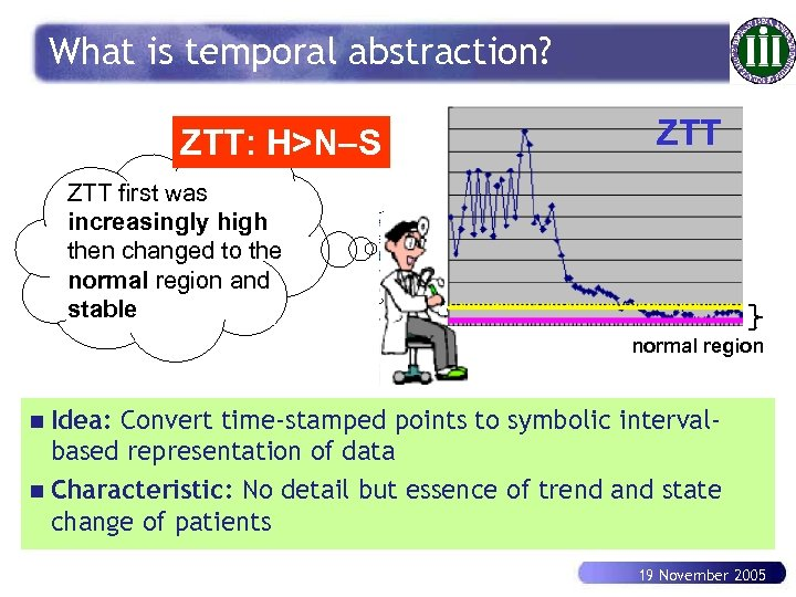 What is temporal abstraction? ZTT: H>N S ZTT first was increasingly high then changed