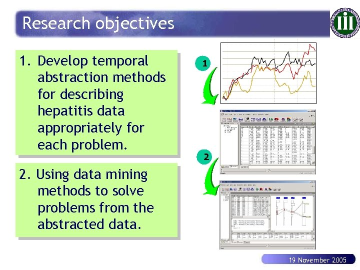 Research objectives 1. Develop temporal abstraction methods for describing hepatitis data appropriately for each