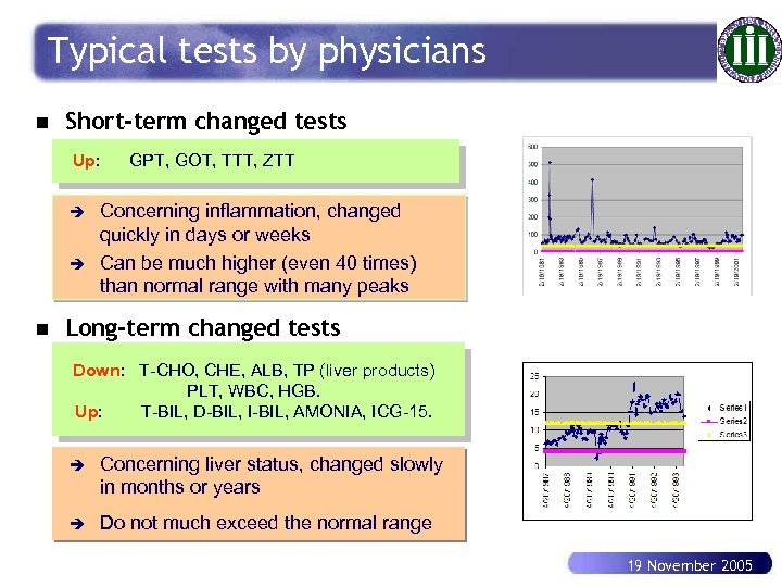 Typical tests by physicians n Short-term changed tests Up: è è n GPT, GOT,