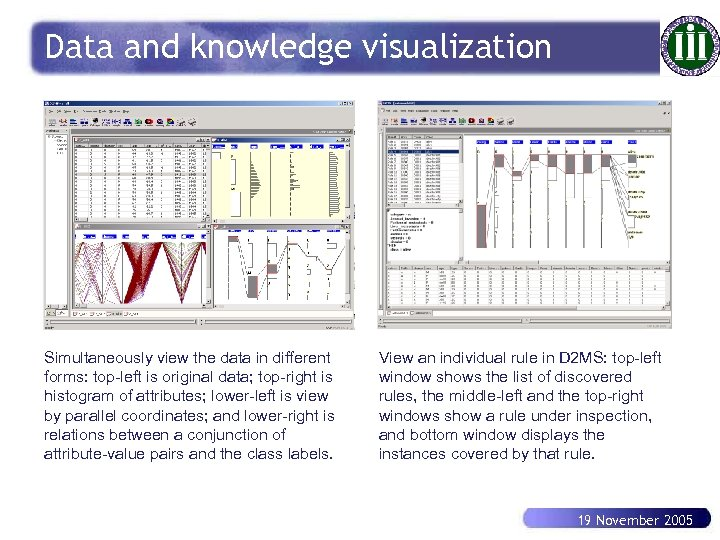 Data and knowledge visualization Simultaneously view the data in different forms: top-left is original