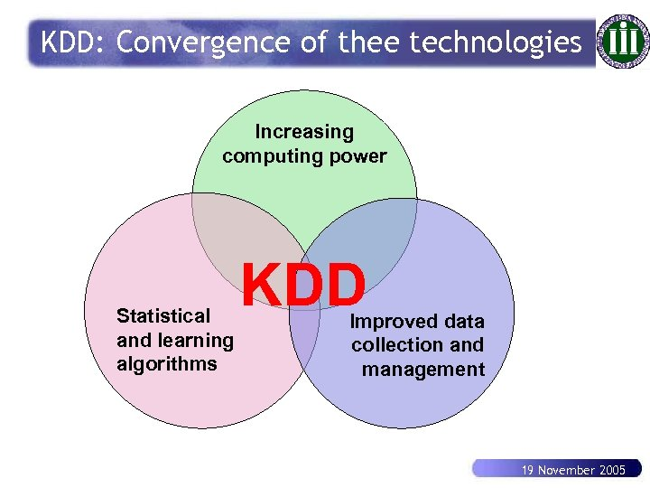 KDD: Convergence of thee technologies Increasing computing power Statistical and learning algorithms KDD Improved