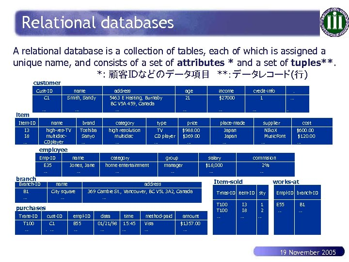 Relational databases A relational database is a collection of tables, each of which is