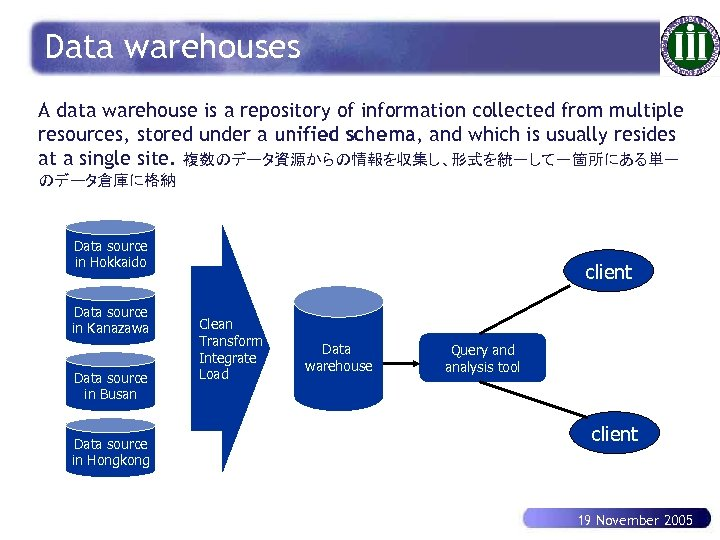 Data warehouses A data warehouse is a repository of information collected from multiple resources,
