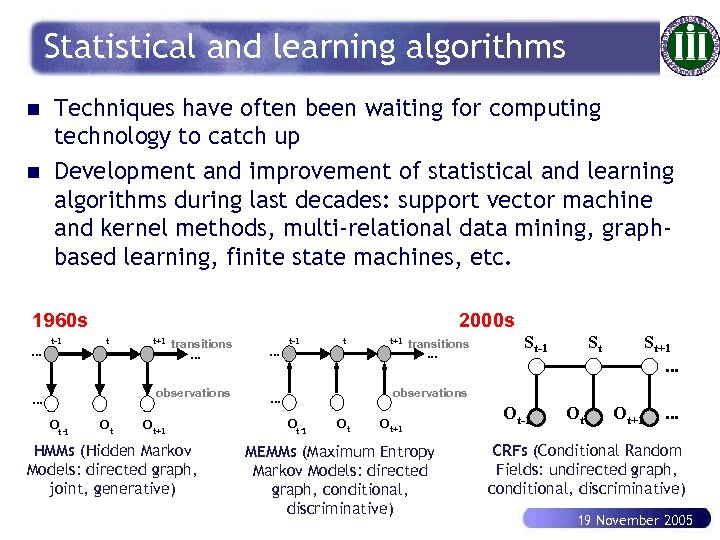 Statistical and learning algorithms n n Techniques have often been waiting for computing technology