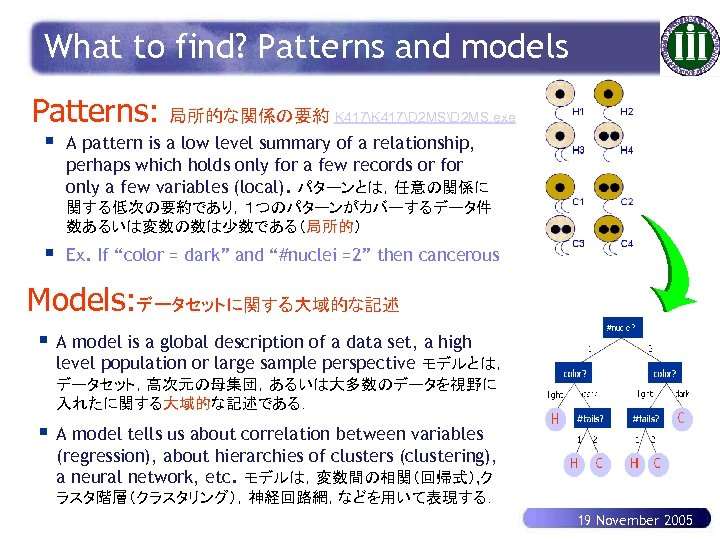 What to find? Patterns and models Patterns: § 局所的な関係の要約 K 417D 2 MSD 2