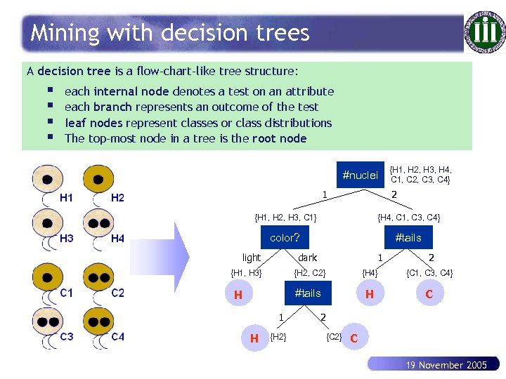 Mining with decision trees A decision tree is a flow-chart-like tree structure: § §