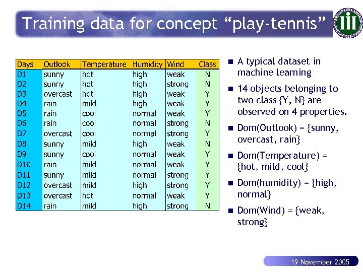"Training data for concept ""play-tennis"" n A typical dataset in machine learning n 14"