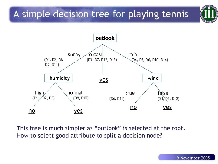 A simple decision tree for playing tennis outlook sunny {D 1, D 2, D