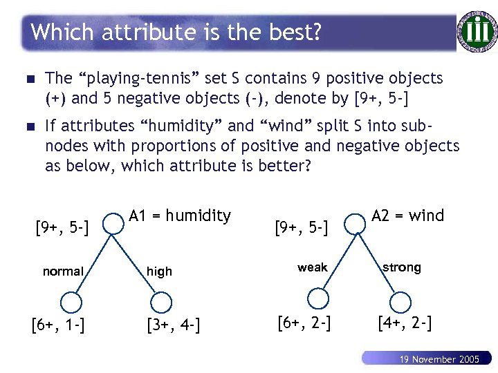 "Which attribute is the best? n The ""playing-tennis"" set S contains 9 positive objects"
