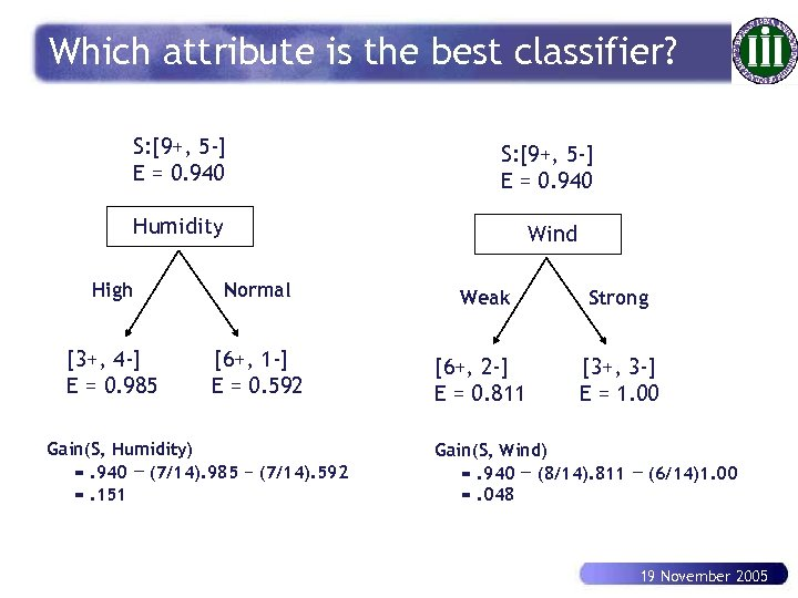 Which attribute is the best classifier? S: [9+, 5 -] E = 0. 940