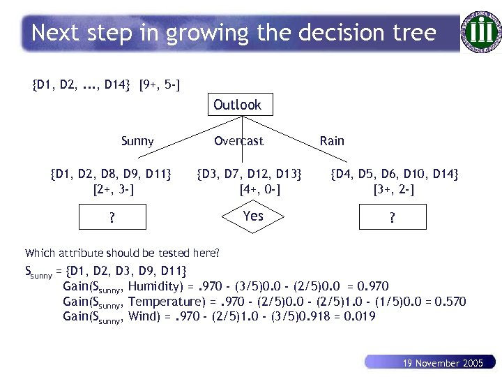 Next step in growing the decision tree {D 1, D 2, . . .