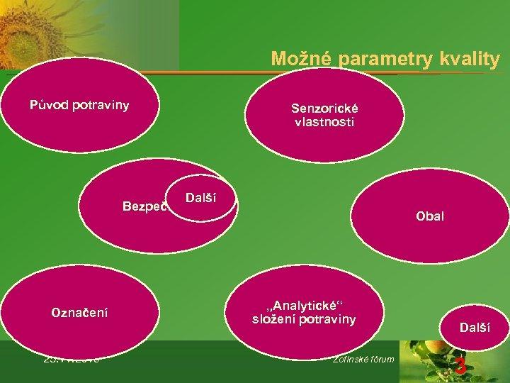 Možné parametry kvality Původ potraviny Senzorické vlastnosti Další Bezpečnost Označení 25. 11. 2013 Obal