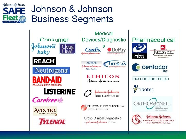 johnson johnson safe fleet protecting employees families