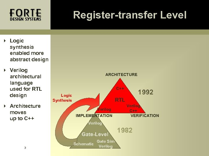Register-transfer Level 4 Logic synthesis enabled more abstract design 4 Verilog architectural language used