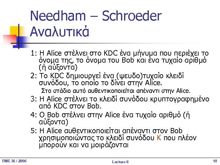 Needham – Schroeder Αναλυτικά 1: Η Alice στέλνει στο KDC ένα μήνυμα που περιέχει