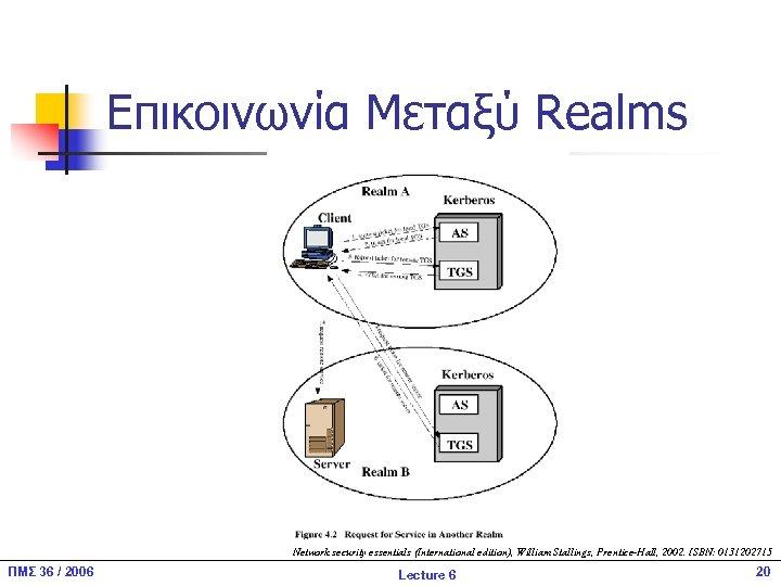Επικοινωνία Μεταξύ Realms Network security essentials (International edition), William Stallings, Prentice-Hall, 2002. ISBN: 0131202715