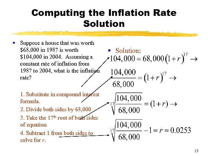 Computing the Inflation Rate Solution § Suppose a house that was worth $68, 000