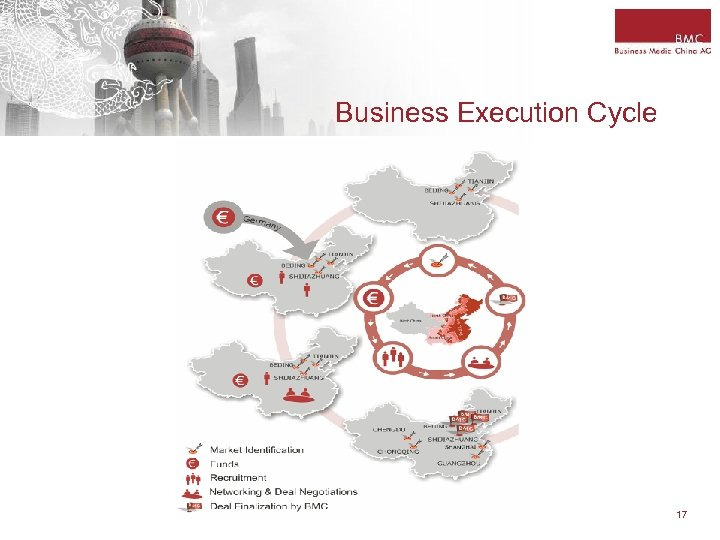 Business Execution Cycle 17