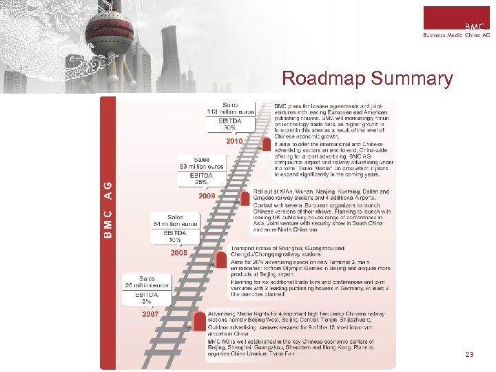 Roadmap Summary 23