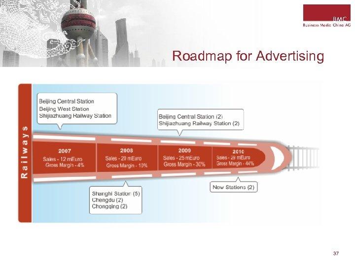 Roadmap for Advertising 37
