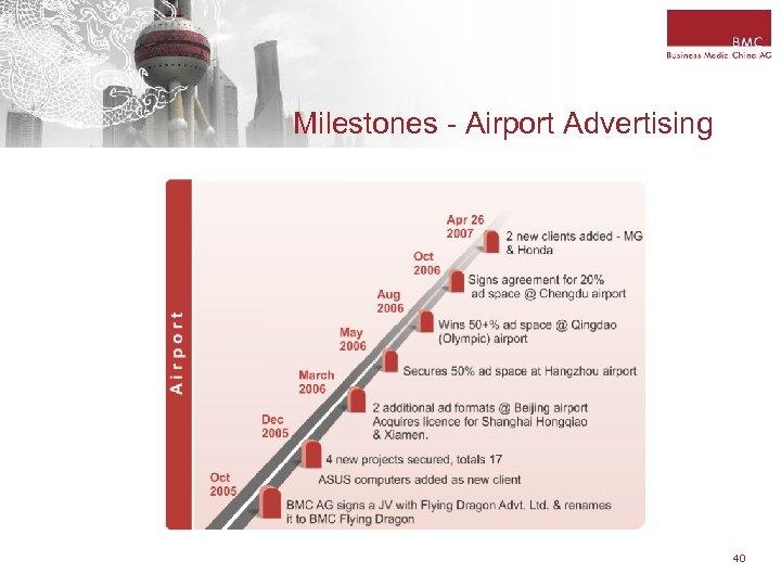 Milestones - Airport Advertising 40