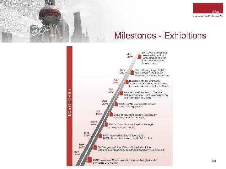Milestones - Exhibitions 46