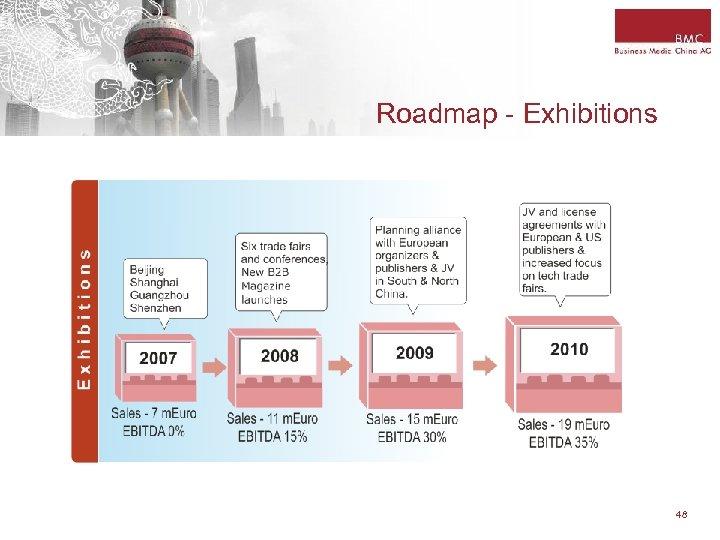 Roadmap - Exhibitions 48