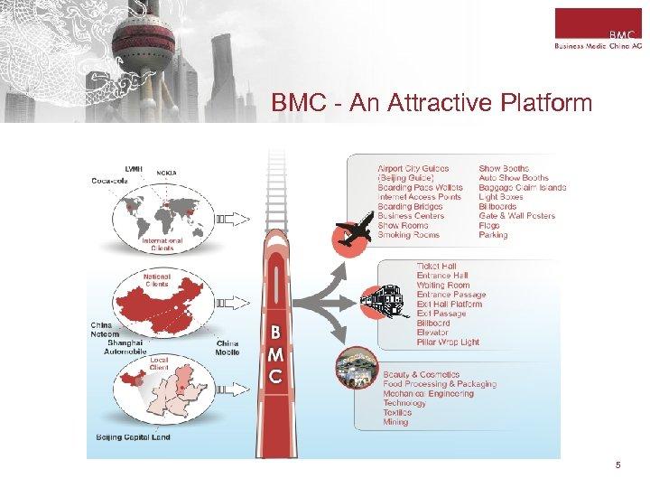 BMC - An Attractive Platform 5