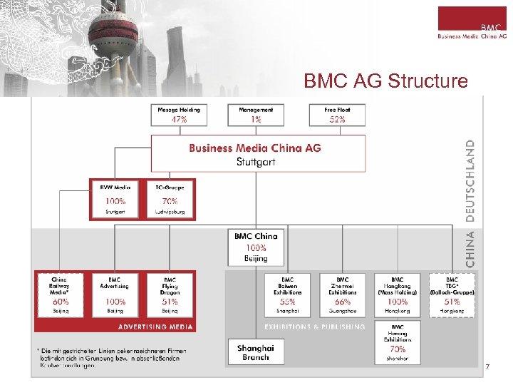 BMC AG Structure 7