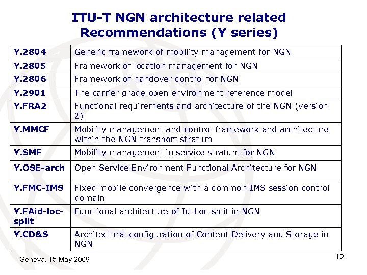 ITU-T NGN architecture related Recommendations (Y series) Y. 2804 Generic framework of mobility management