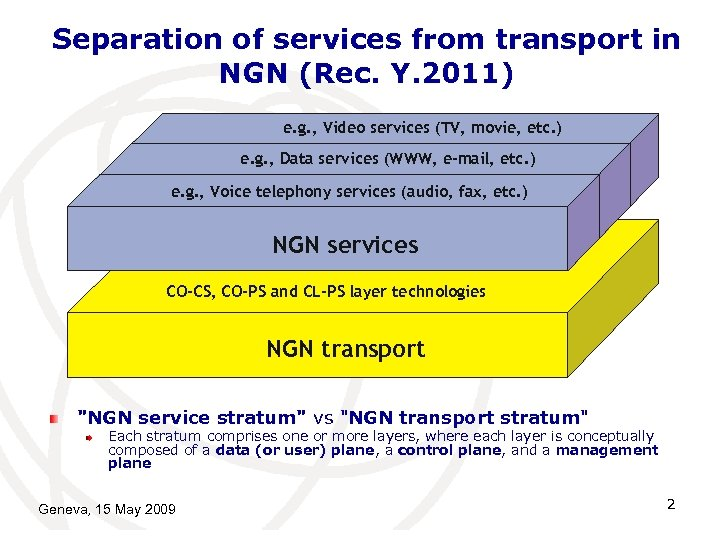 Separation of services from transport in NGN (Rec. Y. 2011) e. g. , Video