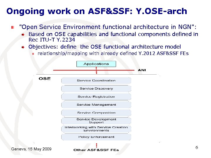 Ongoing work on ASF&SSF: Y. OSE-arch