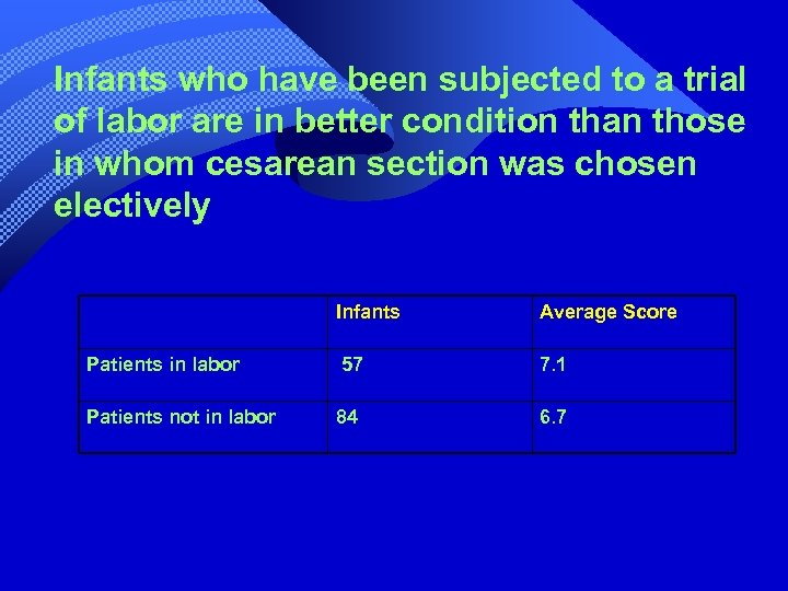 Infants who have been subjected to a trial of labor are in better condition