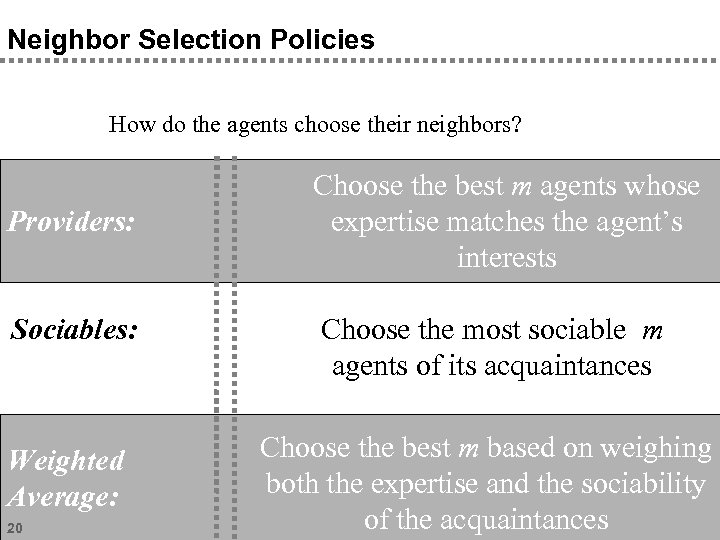 Neighbor Selection Policies How do the agents choose their neighbors? Providers: Choose the best