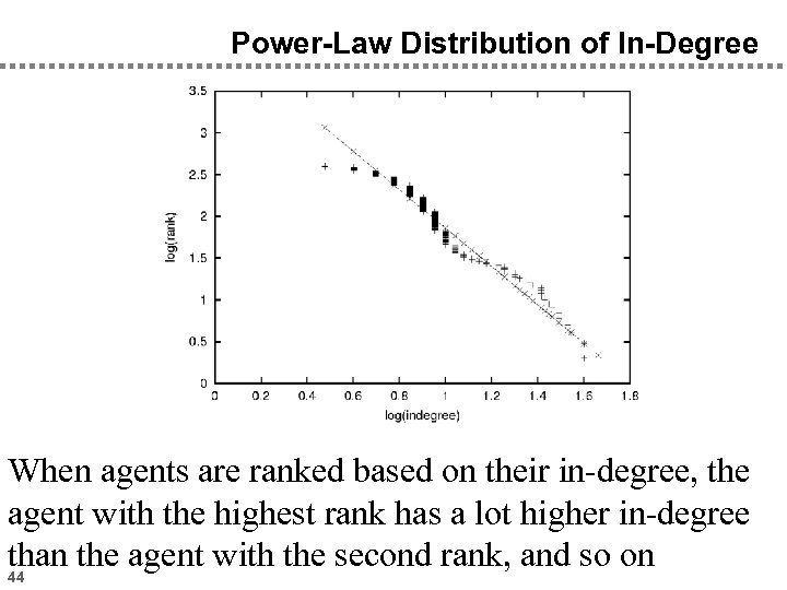 Power-Law Distribution of In-Degree When agents are ranked based on their in-degree, the agent