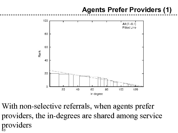 Agents Prefer Providers (1) With non-selective referrals, when agents prefer providers, the in-degrees are