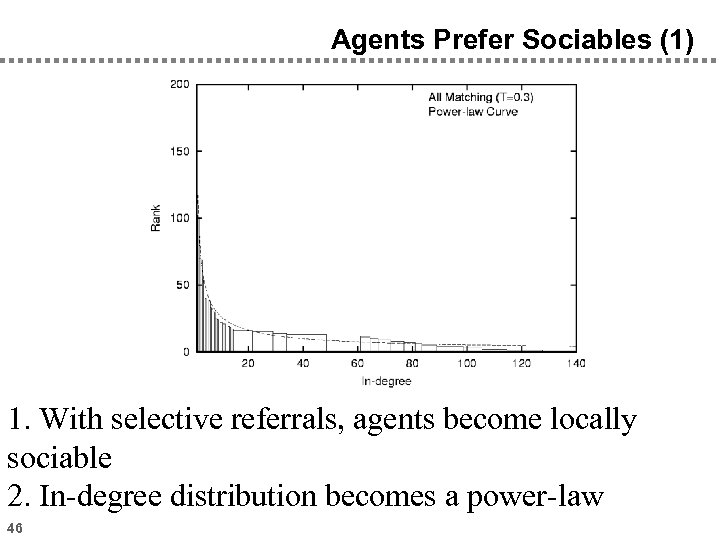 Agents Prefer Sociables (1) 1. With selective referrals, agents become locally sociable 2. In-degree
