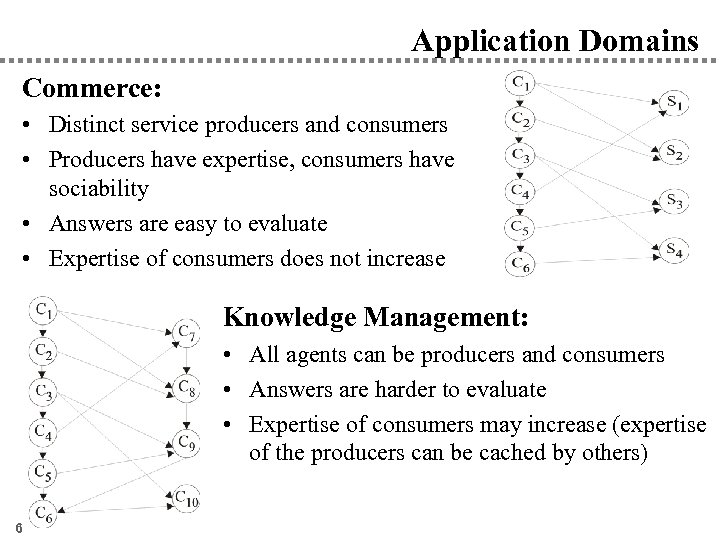 Application Domains Commerce: • Distinct service producers and consumers • Producers have expertise, consumers